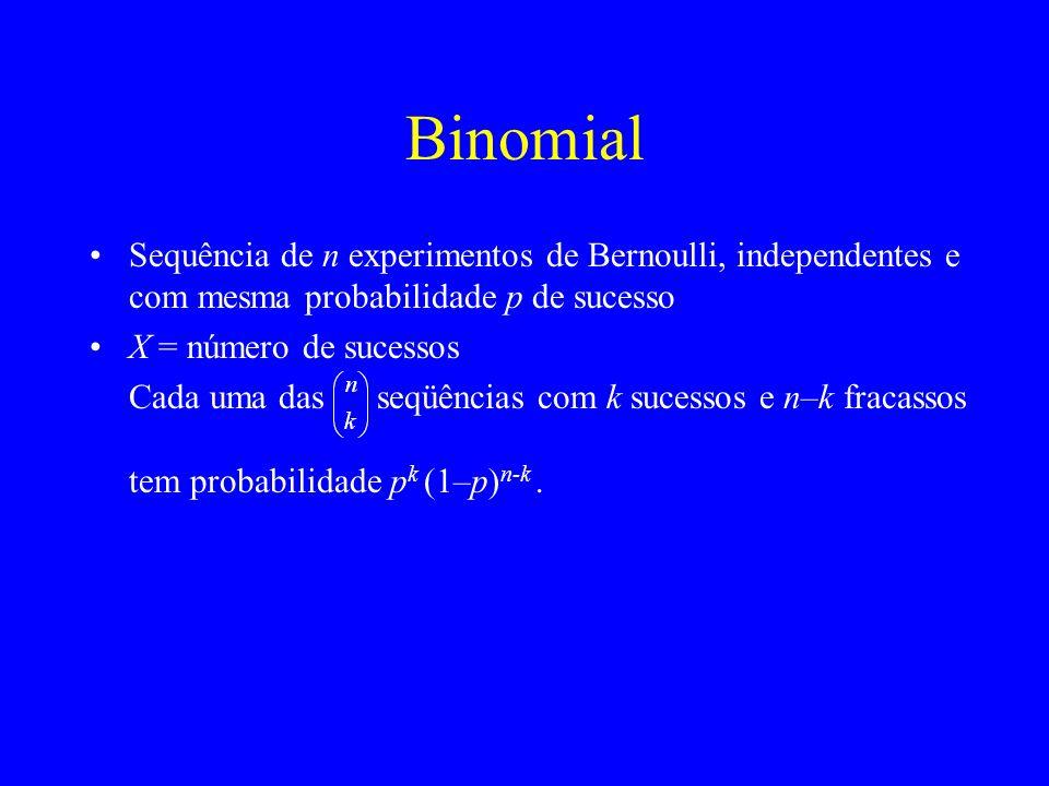 Binomial Sequência de n experimentos de Bernoulli, independentes e com mesma probabilidade p de sucesso.