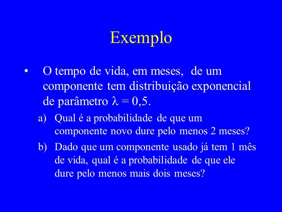 ExemploO tempo de vida, em meses, de um componente tem distribuição exponencial de parâmetro l = 0,5.