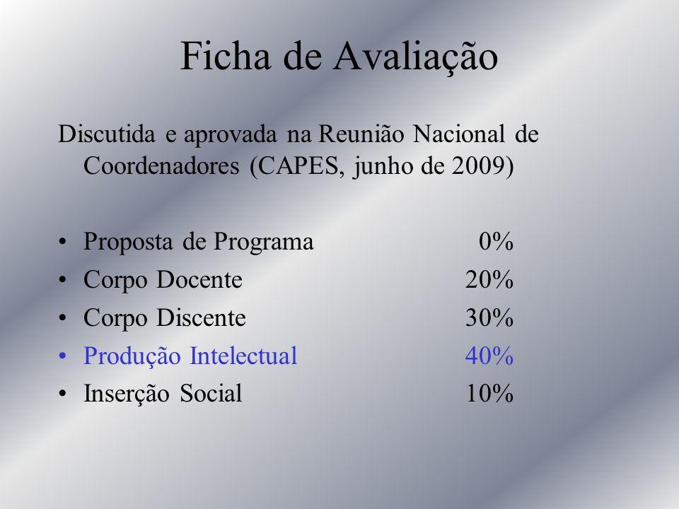 Ficha de Avaliação Discutida e aprovada na Reunião Nacional de Coordenadores (CAPES, junho de 2009)