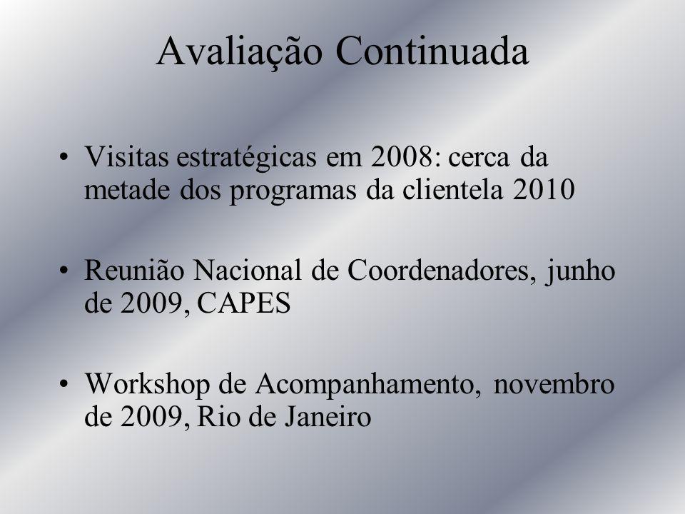 Avaliação Continuada Visitas estratégicas em 2008: cerca da metade dos programas da clientela 2010.