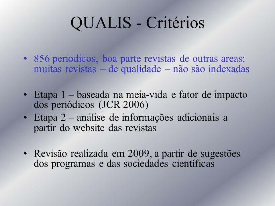 QUALIS - Critérios 856 periodicos, boa parte revistas de outras areas; muitas revistas – de qualidade – não são indexadas.