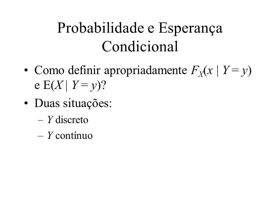 Probabilidade e Esperança Condicional
