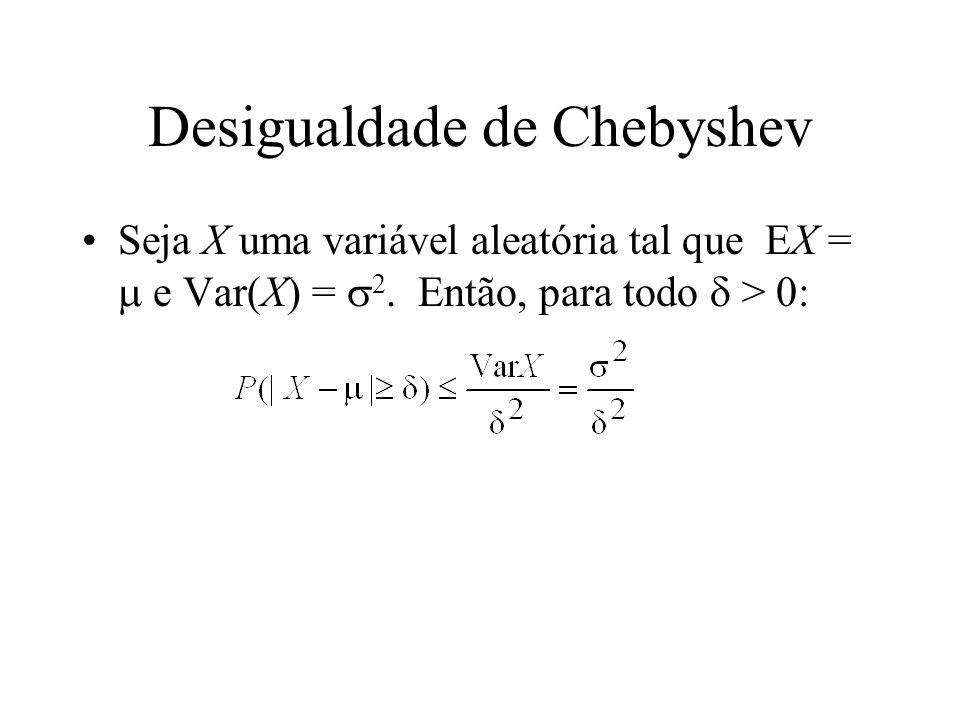 Desigualdade de Chebyshev