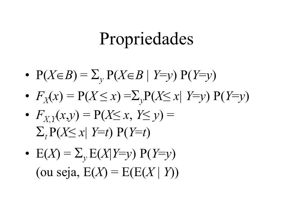 Propriedades P(XB) = Sy P(XB | Y=y) P(Y=y)