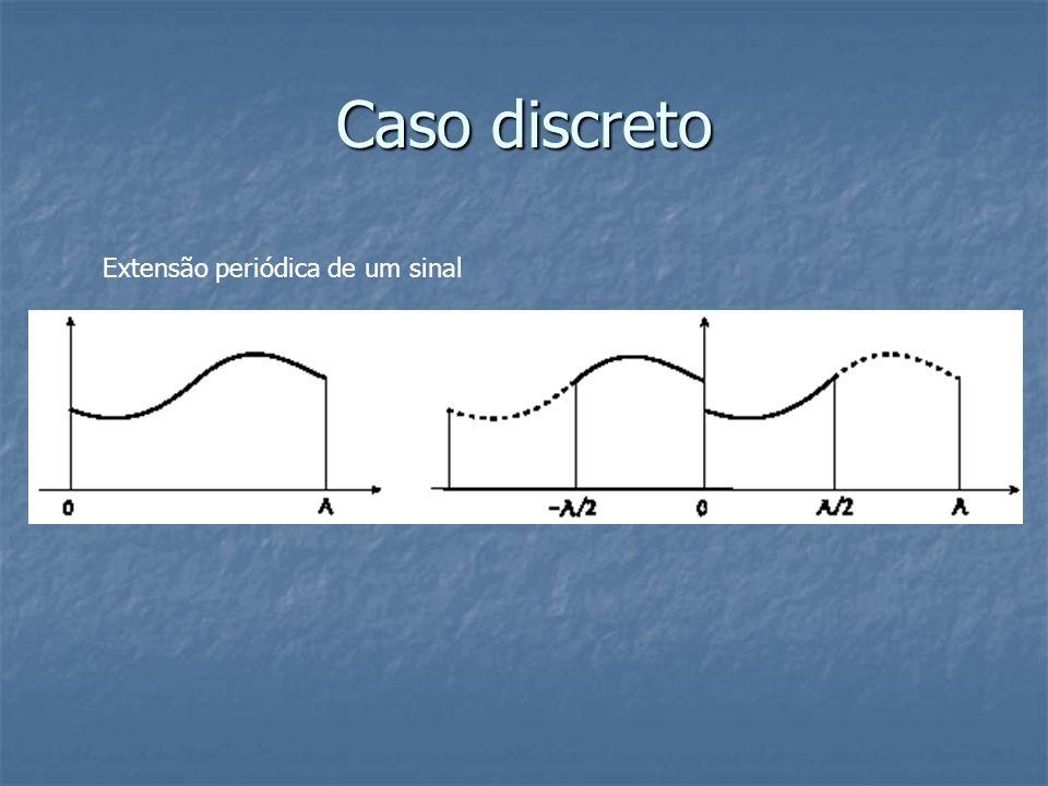 Caso discreto Extensão periódica de um sinal