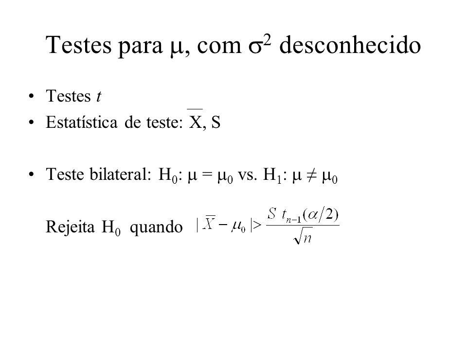 Testes para m, com s2 desconhecido