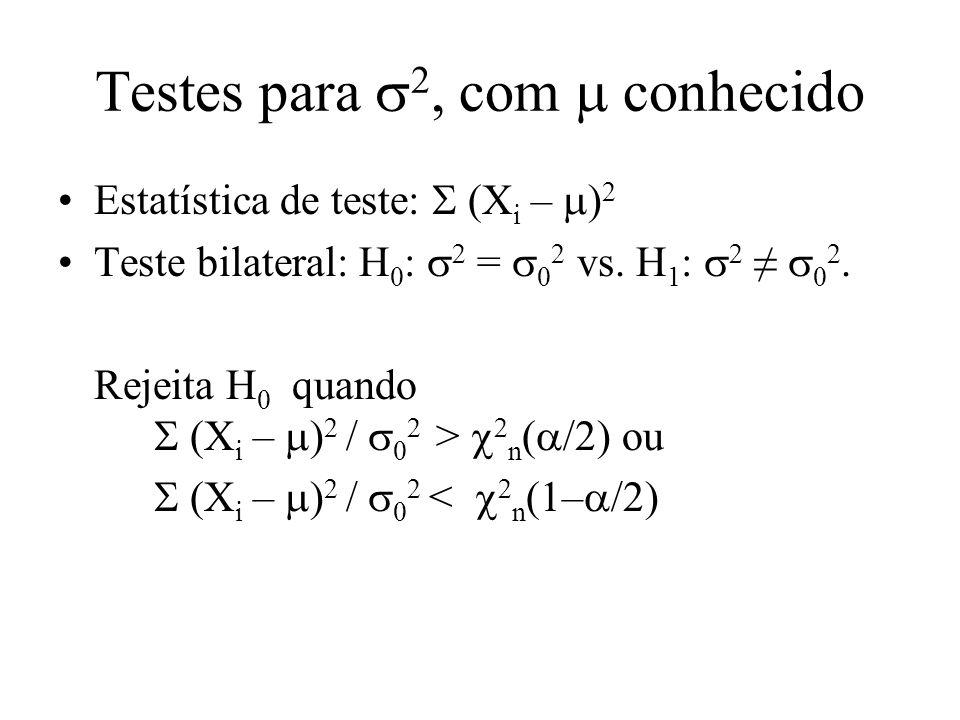 Testes para s2, com m conhecido