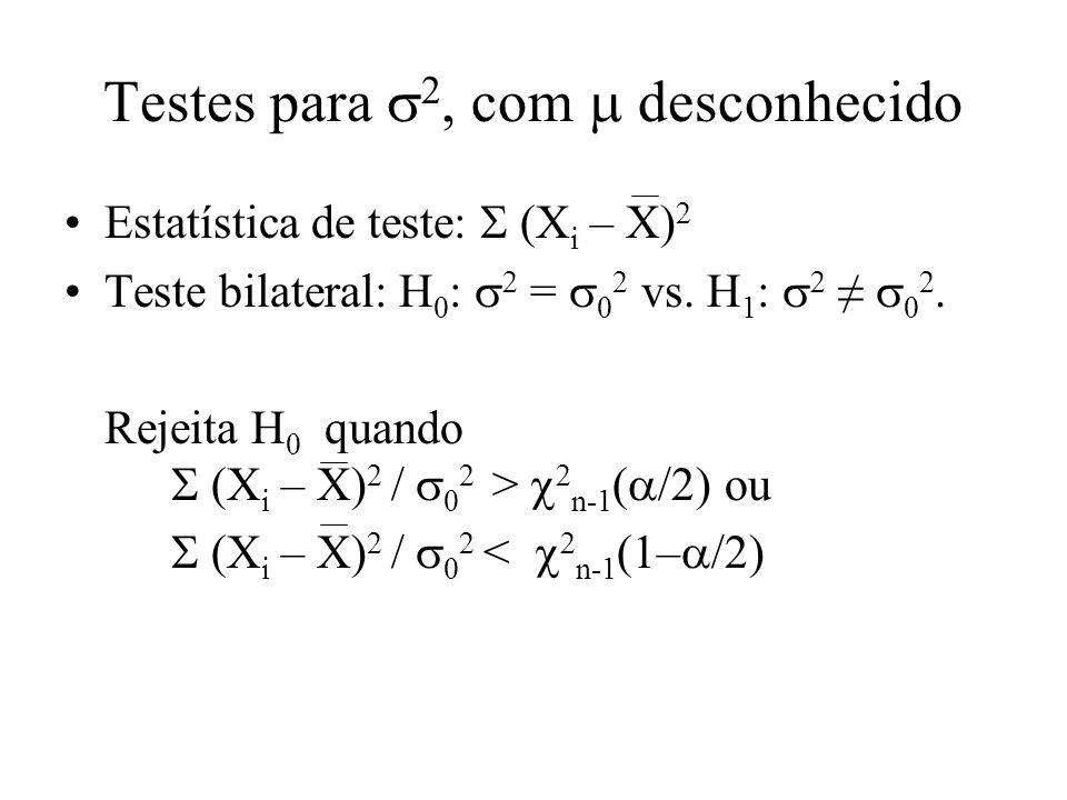 Testes para s2, com m desconhecido