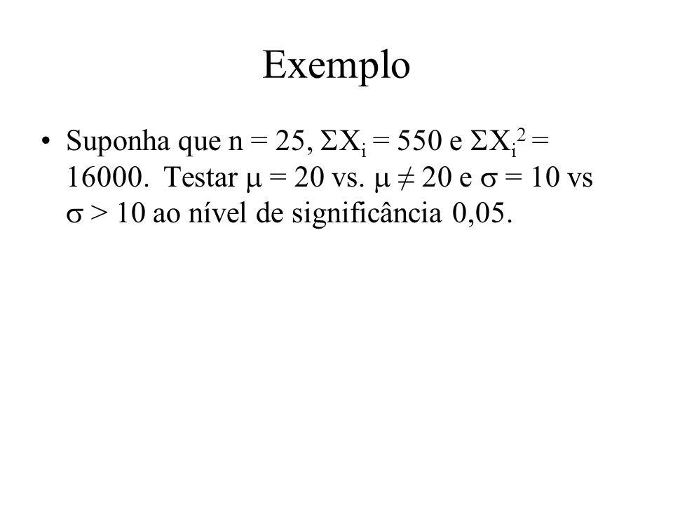 Exemplo Suponha que n = 25, SXi = 550 e SXi2 = 16000.