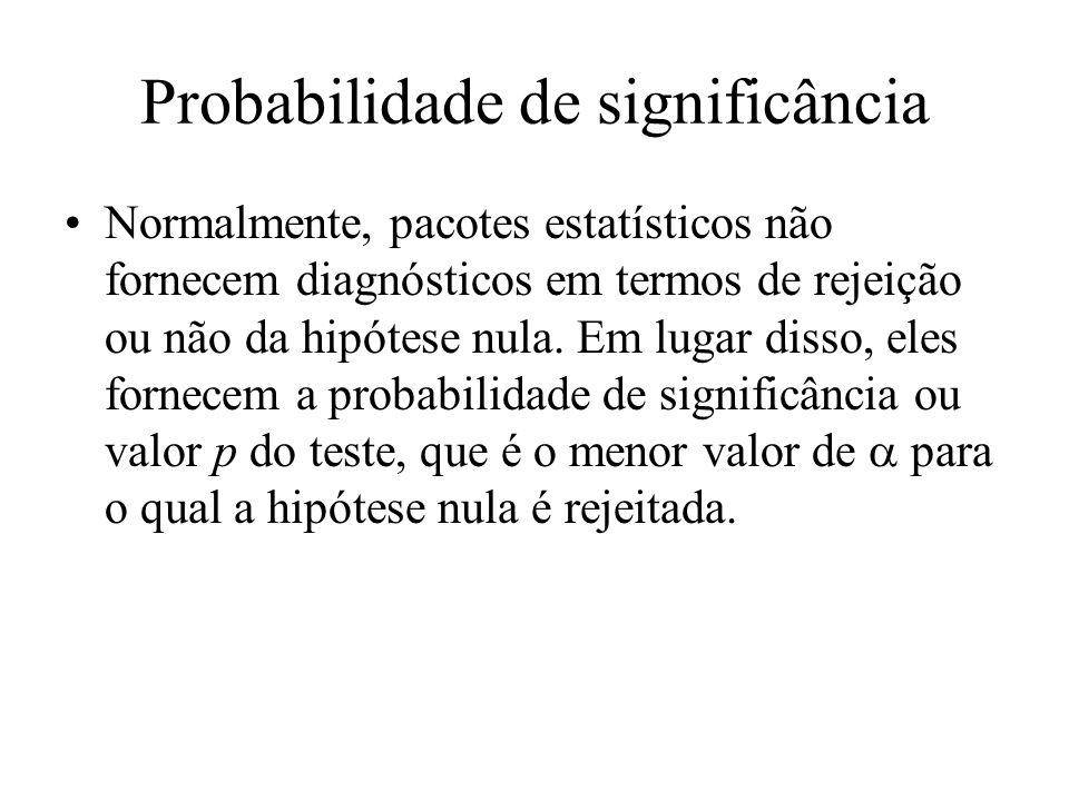Probabilidade de significância