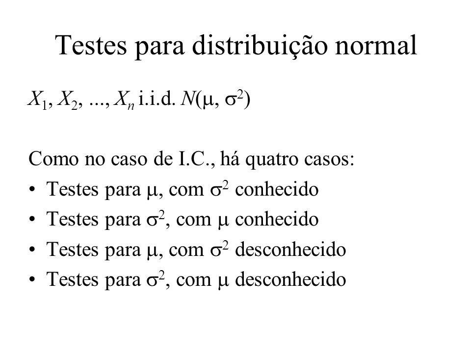 Testes para distribuição normal