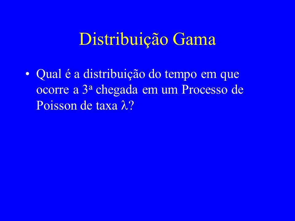 Distribuição Gama Qual é a distribuição do tempo em que ocorre a 3a chegada em um Processo de Poisson de taxa l
