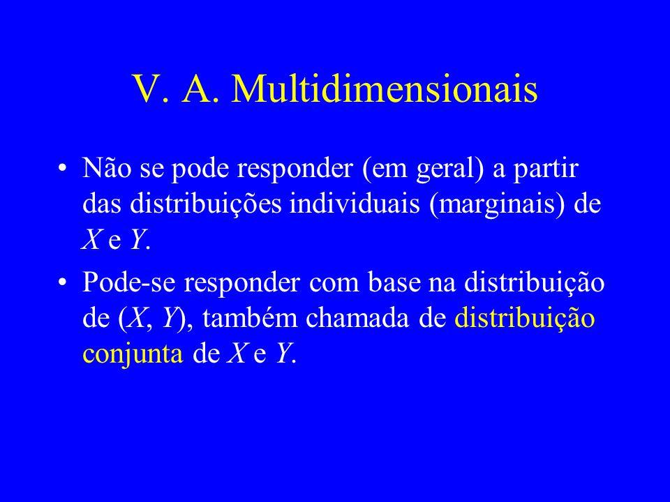 V. A. Multidimensionais Não se pode responder (em geral) a partir das distribuições individuais (marginais) de X e Y.