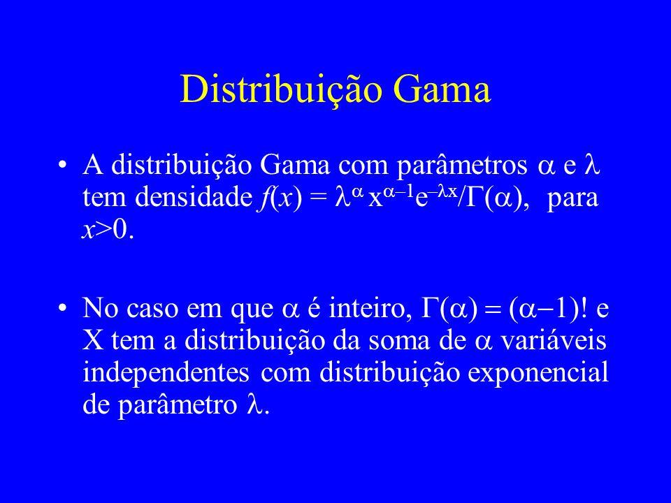 Distribuição Gama A distribuição Gama com parâmetros a e l tem densidade f(x) = la xa–1e–lx/G(a), para x>0.
