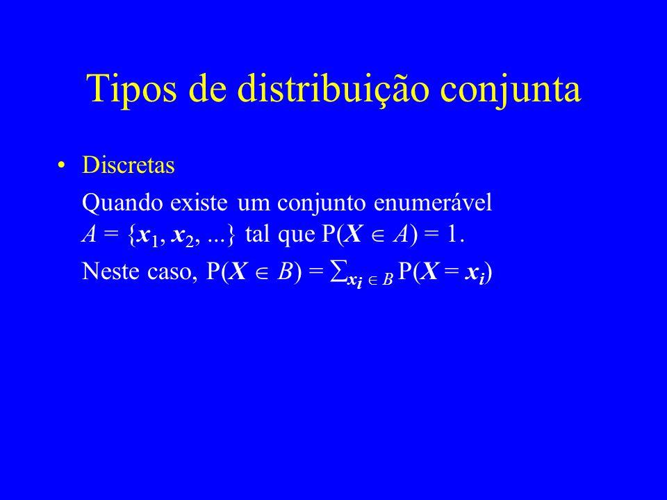 Tipos de distribuição conjunta
