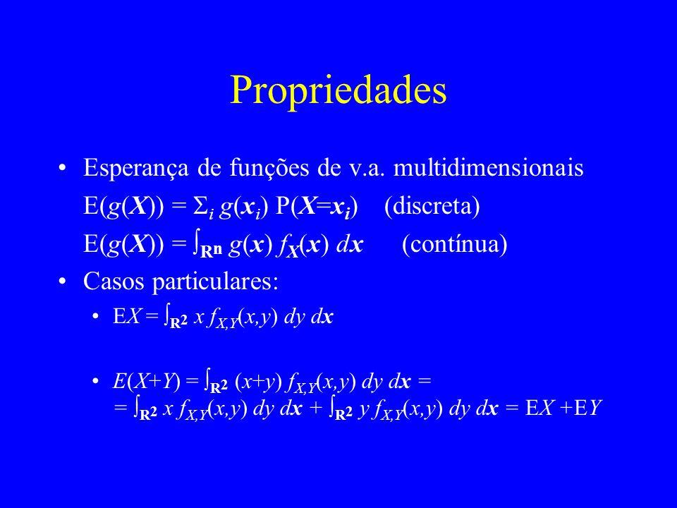 Propriedades Esperança de funções de v.a. multidimensionais