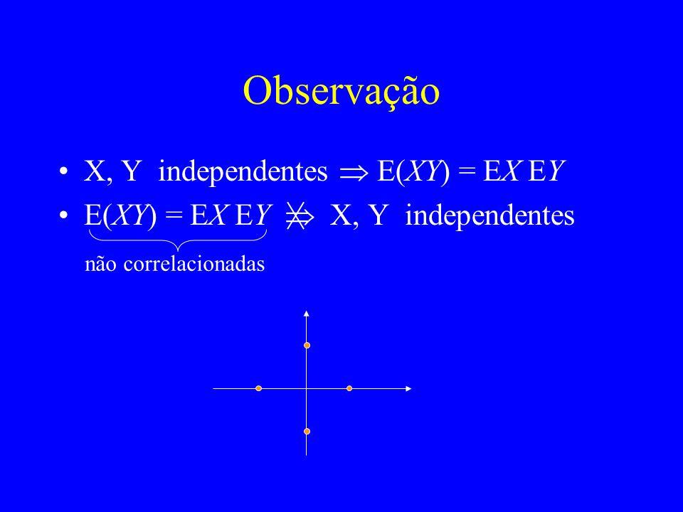 Observação X, Y independentes  E(XY) = EX EY