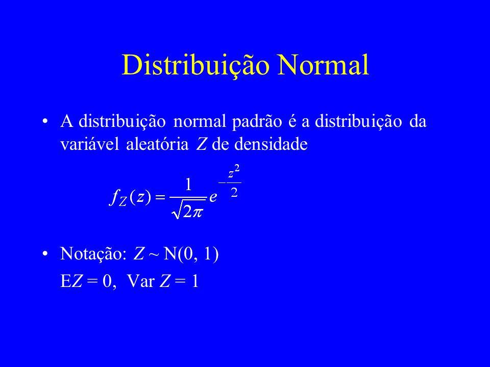 Distribuição Normal A distribuição normal padrão é a distribuição da variável aleatória Z de densidade.