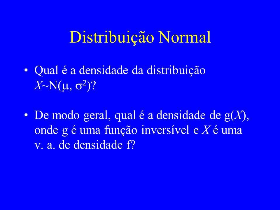 Distribuição Normal Qual é a densidade da distribuição X~N(m, s2)