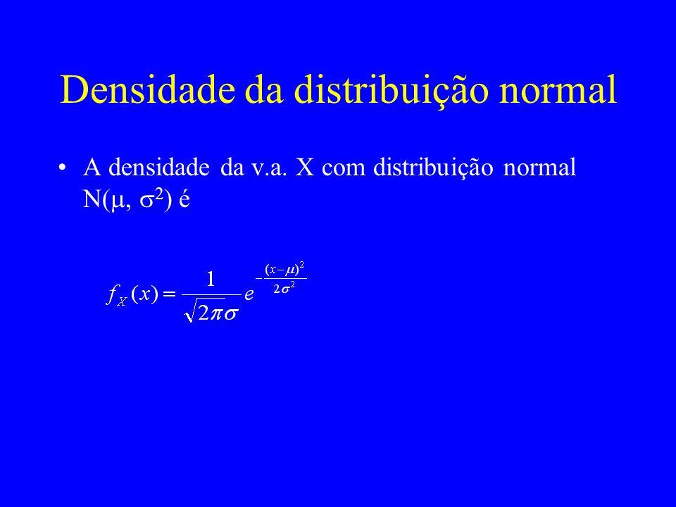 Densidade da distribuição normal
