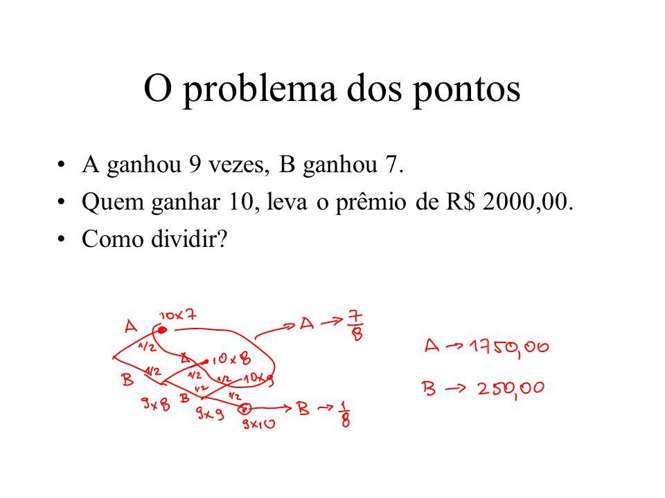 O problema dos pontos A ganhou 9 vezes, B ganhou 7.