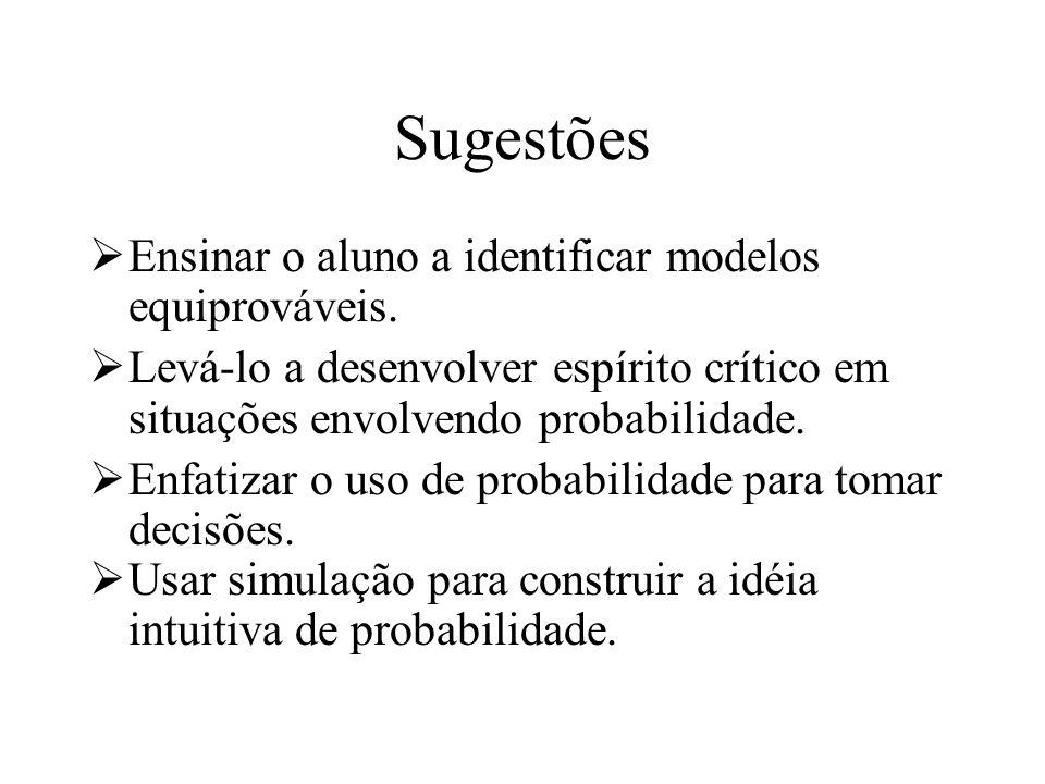 Sugestões Ensinar o aluno a identificar modelos equiprováveis.