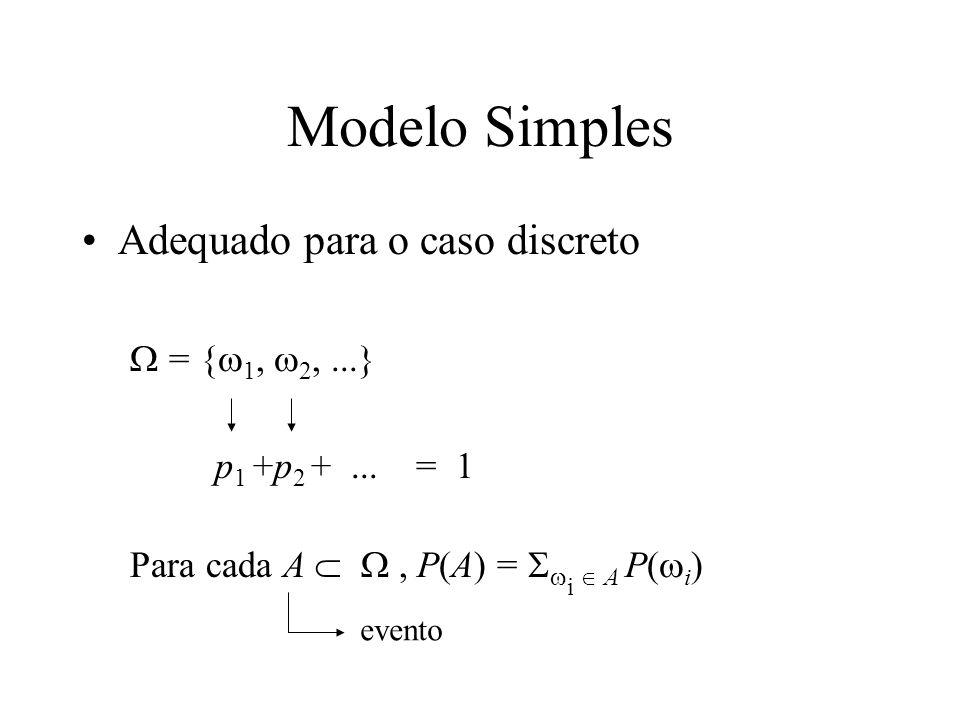 Modelo Simples Adequado para o caso discreto = {w1, w2, ...}
