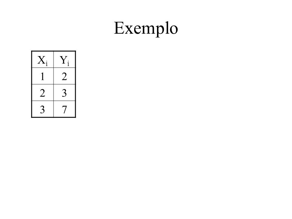 Exemplo Xi Yi 1 2 3 7