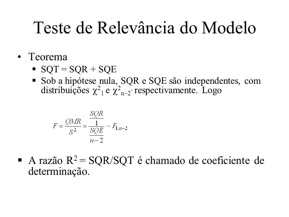 Teste de Relevância do Modelo