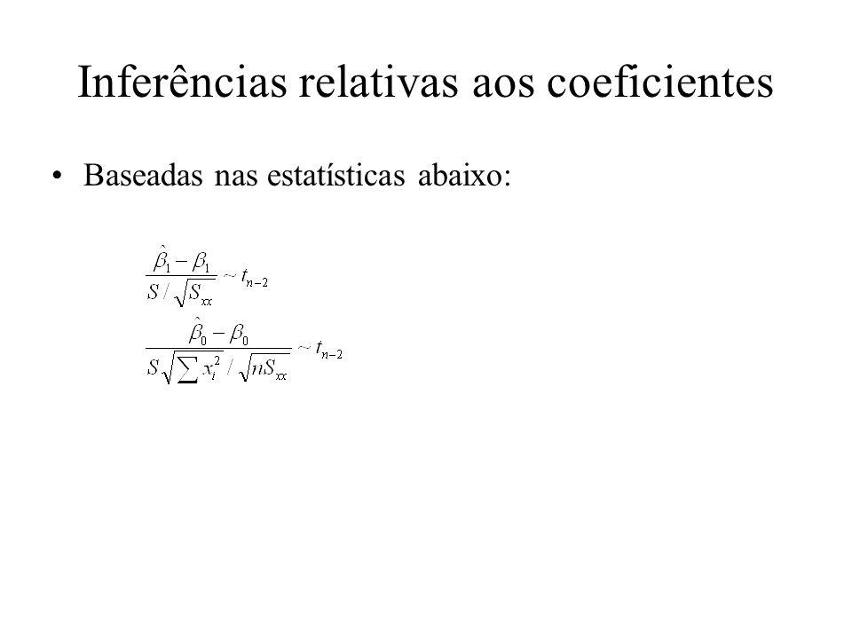 Inferências relativas aos coeficientes