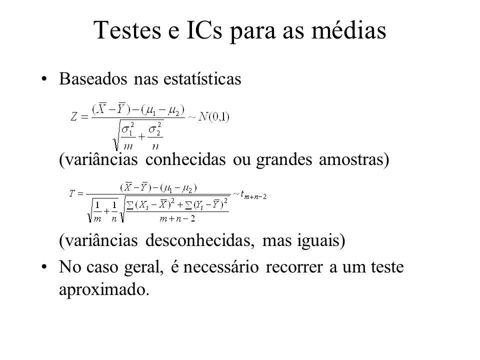 Testes e ICs para as médias