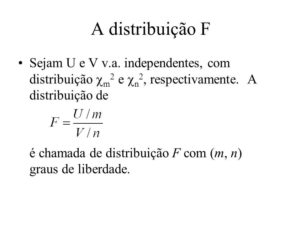 A distribuição F Sejam U e V v.a. independentes, com distribuição cm2 e cn2, respectivamente. A distribuição de.