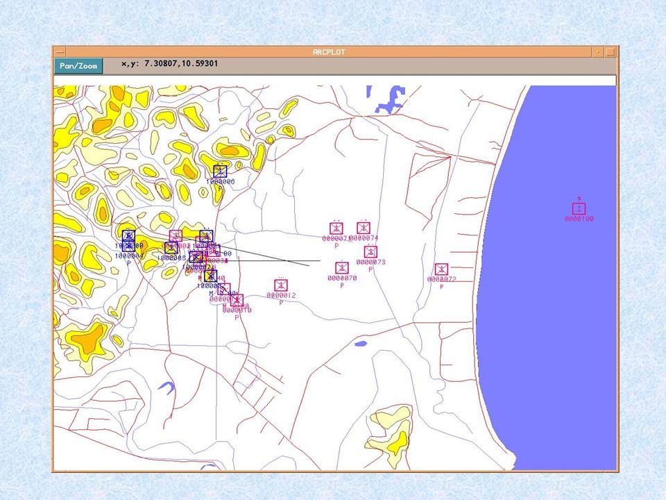 Recursos do sistema Algumas carats digitalizadas. Visualização dos elementos de combate. Visualização dos movimentos.