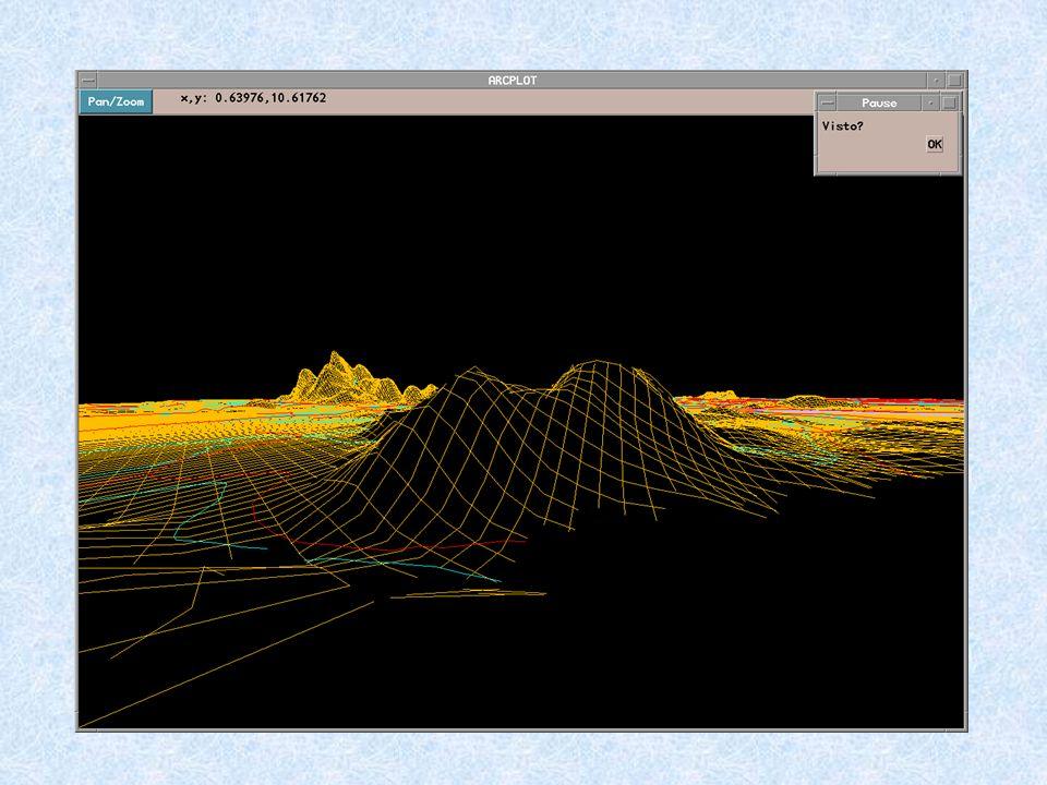 Visualização em 3 dimensões do terreno