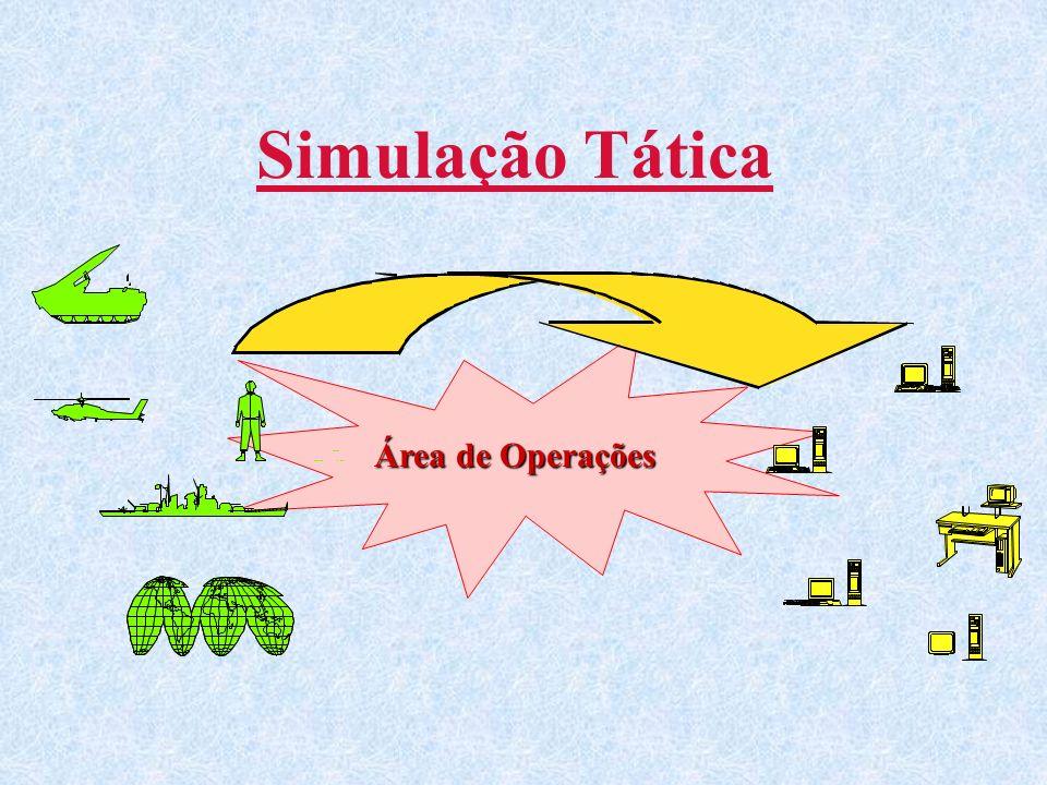 Simulação Tática Área de Operações