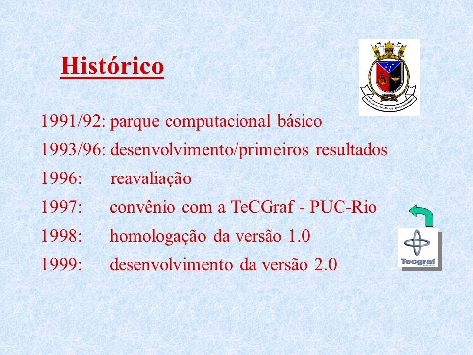 Histórico 1991/92: parque computacional básico