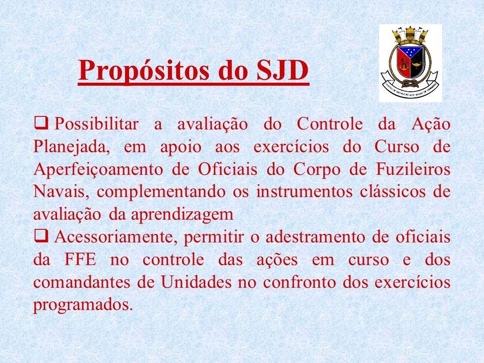 Propósitos do SJD