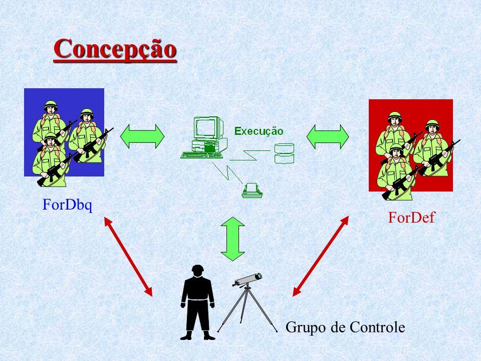 Concepção ForDbq ForDef Grupo de Controle 3 Grupos ForDef - uma sala