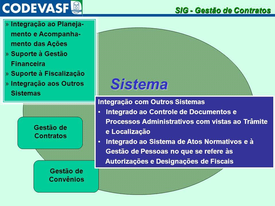 Sistema Integrado de Gestão