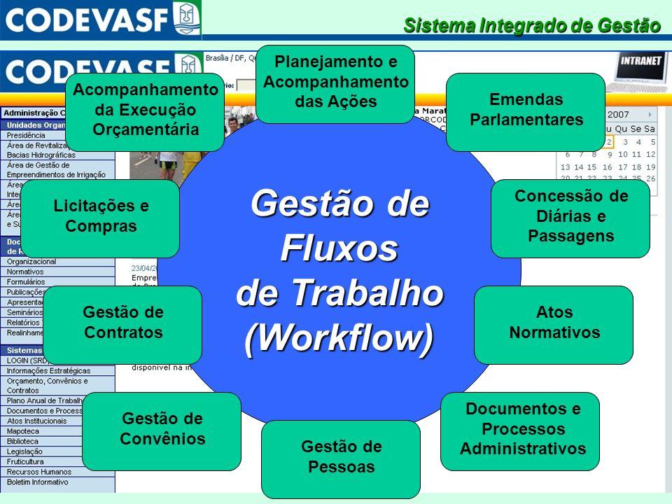 Sistema Integrado de Gestão Gestão de Fluxos de Trabalho (Workflow)