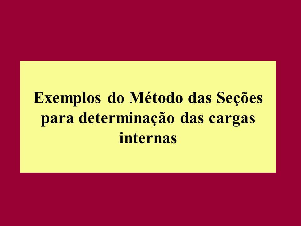 Exemplos do Método das Seções para determinação das cargas internas