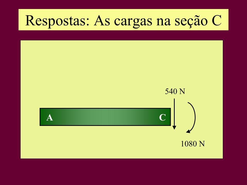 Respostas: As cargas na seção C