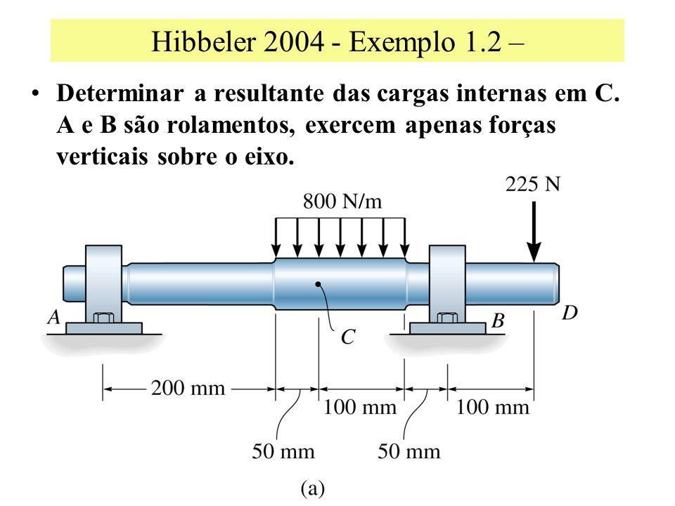 Hibbeler 2004 - Exemplo 1.2 – Determinar a resultante das cargas internas em C.