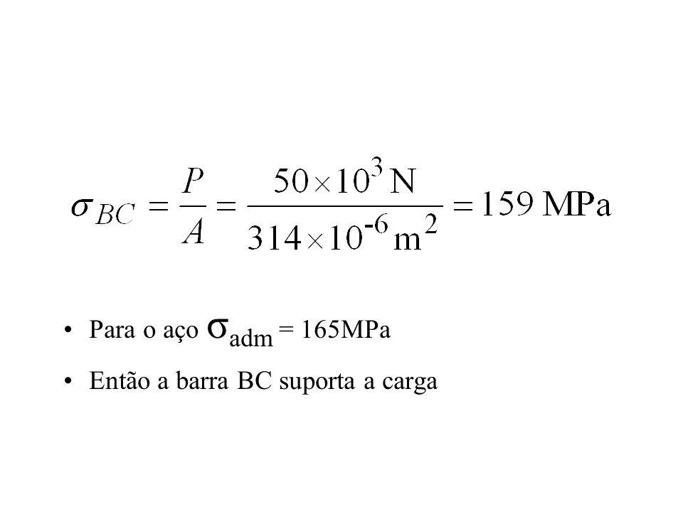 Para o aço σadm = 165MPa Então a barra BC suporta a carga