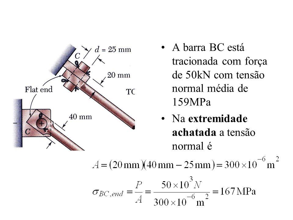 A barra BC está tracionada com força de 50kN com tensão normal média de 159MPa