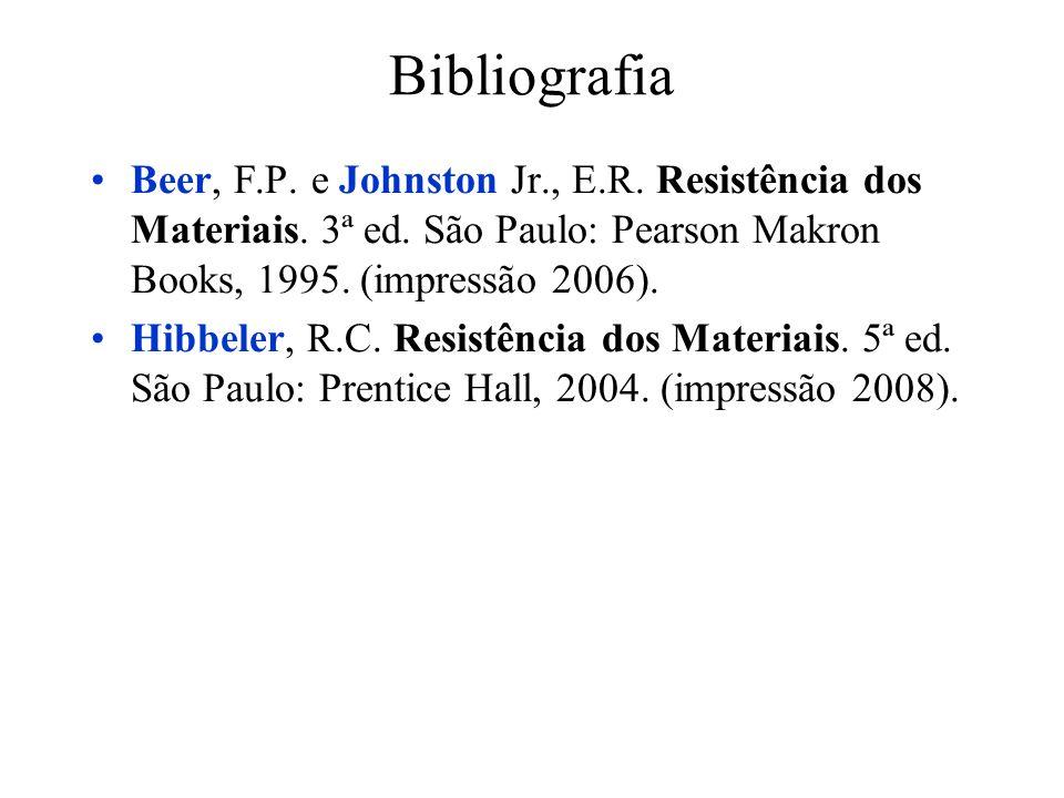 Bibliografia Beer, F.P. e Johnston Jr., E.R. Resistência dos Materiais. 3ª ed. São Paulo: Pearson Makron Books, 1995. (impressão 2006).