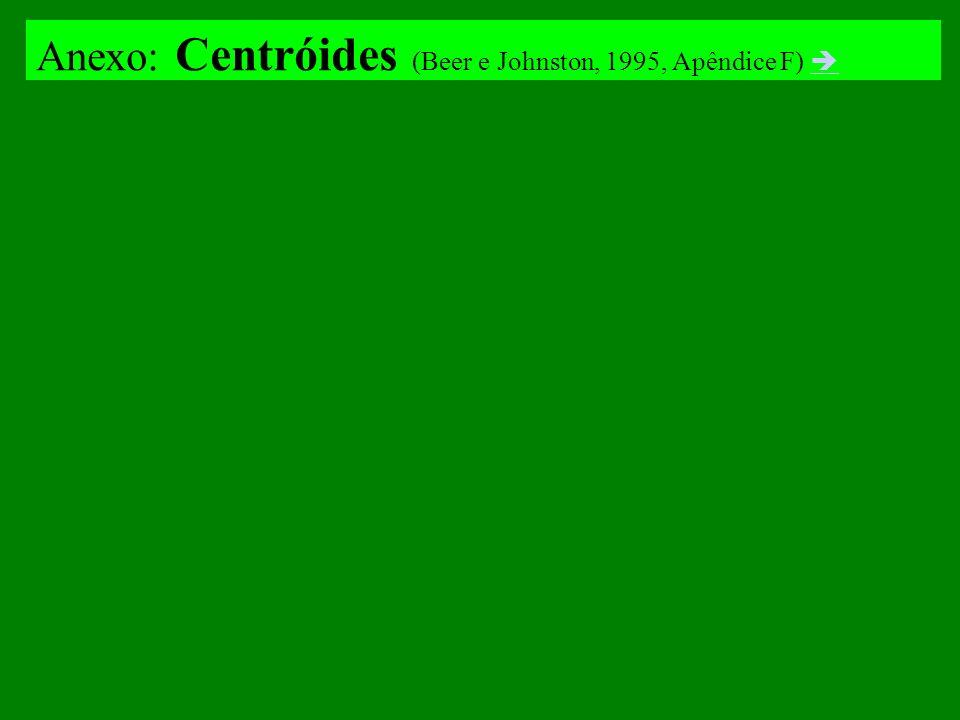 Anexo: Centróides (Beer e Johnston, 1995, Apêndice F) 