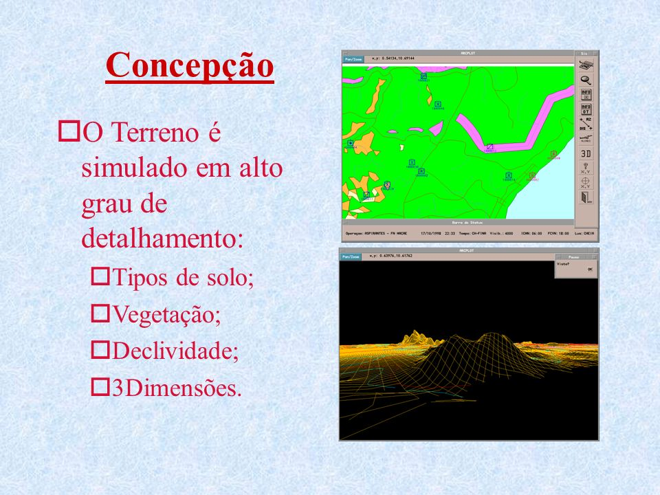 Concepção O Terreno é simulado em alto grau de detalhamento: