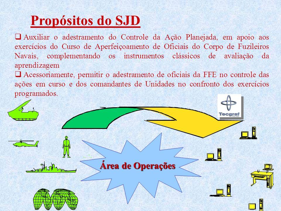 Propósitos do SJD Área de Operações