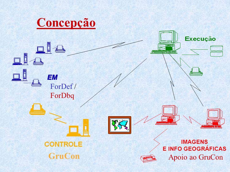 Concepção GruCon ForDef / ForDbq Apoio ao GruCon IMAGENS